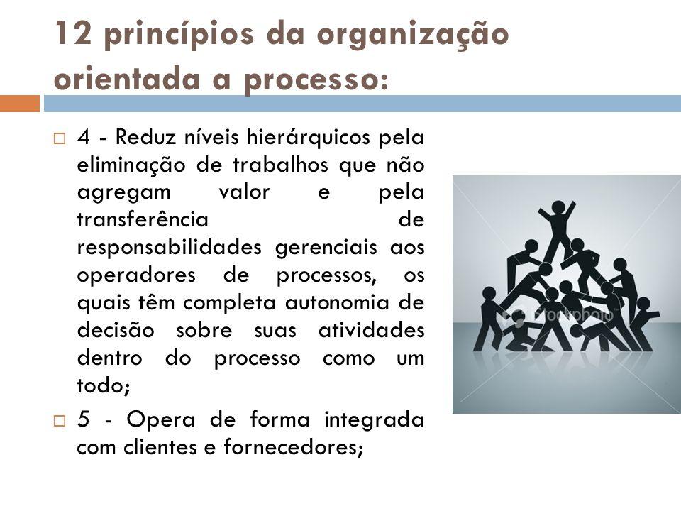 4 - Reduz níveis hierárquicos pela eliminação de trabalhos que não agregam valor e pela transferência de responsabilidades gerenciais aos operadores d