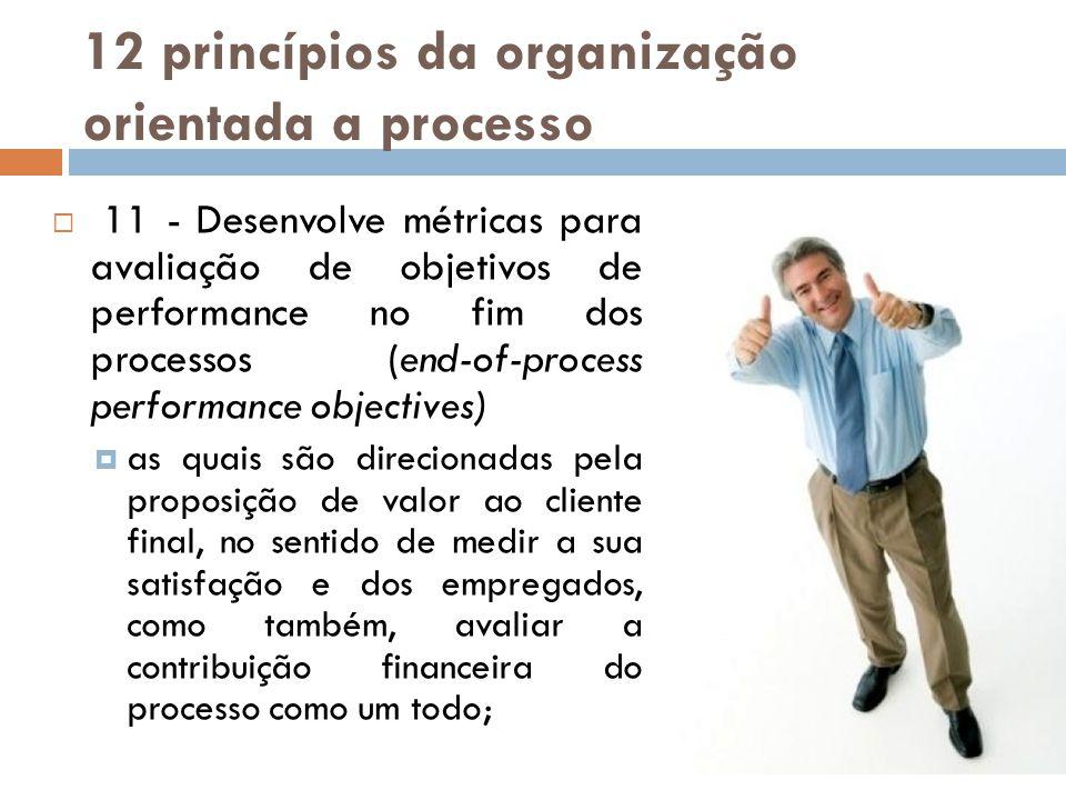 12 princípios da organização orientada a processo 11 - Desenvolve métricas para avaliação de objetivos de performance no fim dos processos (end-of-pro