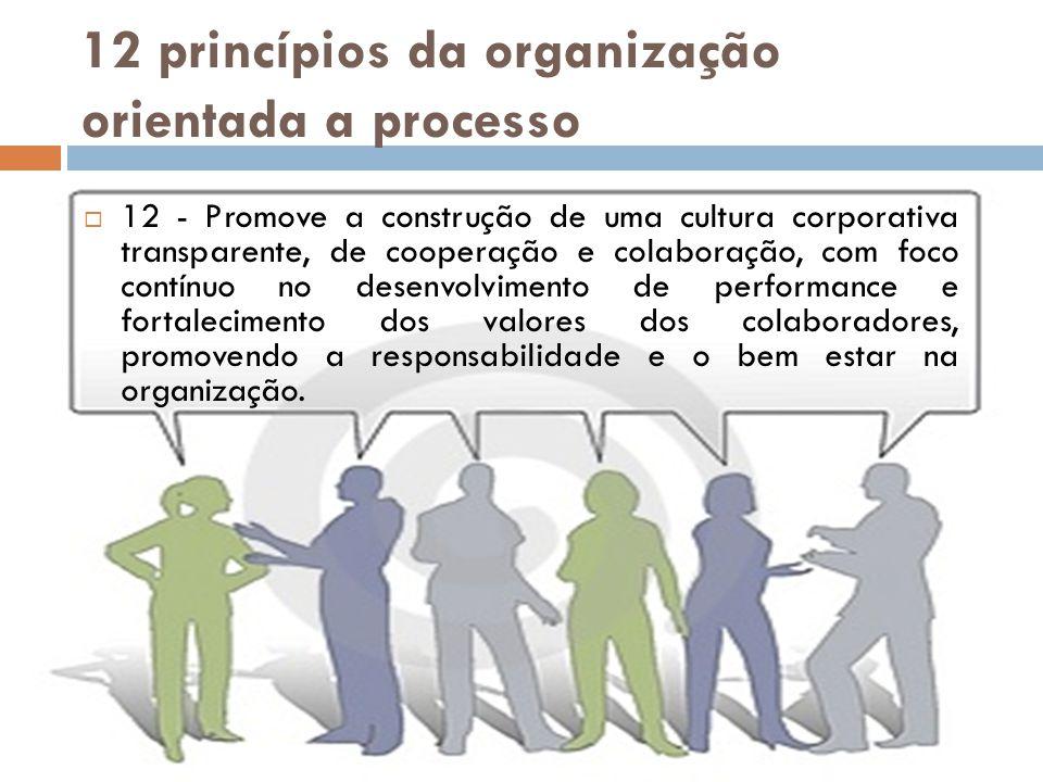 12 princípios da organização orientada a processo 12 - Promove a construção de uma cultura corporativa transparente, de cooperação e colaboração, com