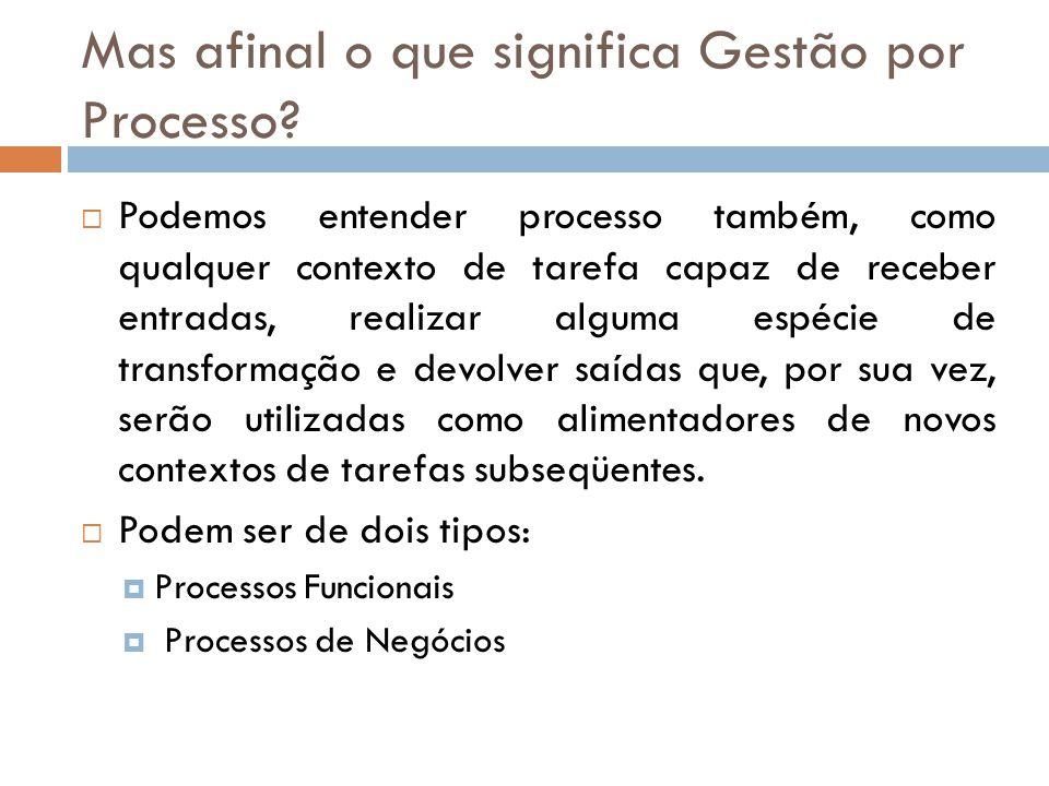 Mas afinal o que significa Gestão por Processo? Podemos entender processo também, como qualquer contexto de tarefa capaz de receber entradas, realizar