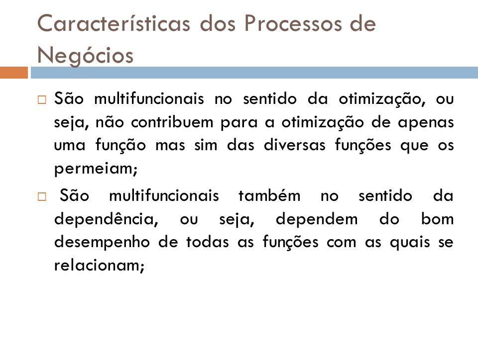 Características dos Processos de Negócios São multifuncionais no sentido da otimização, ou seja, não contribuem para a otimização de apenas uma função