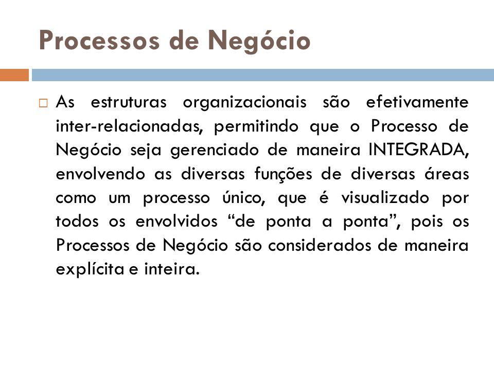 Processos de Negócio As estruturas organizacionais são efetivamente inter-relacionadas, permitindo que o Processo de Negócio seja gerenciado de maneir