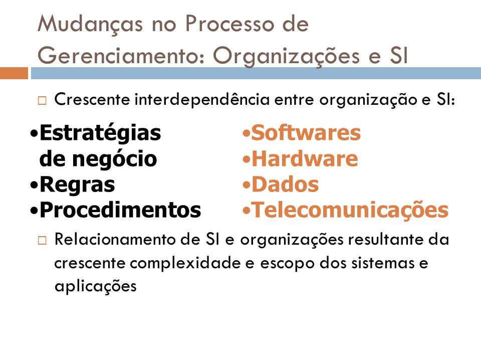 Mudanças no Processo de Gerenciamento: Organizações e SI Crescente interdependência entre organização e SI: Relacionamento de SI e organizações result