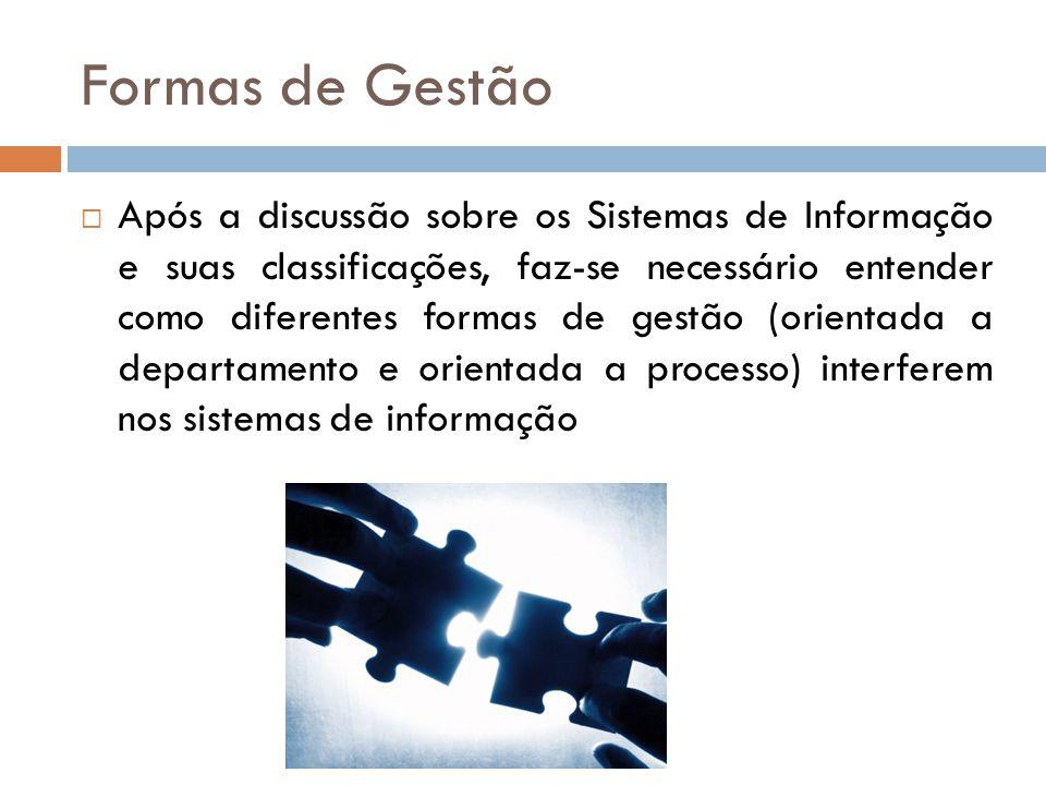 Formas de Gestão Após a discussão sobre os Sistemas de Informação e suas classificações, faz-se necessário entender como diferentes formas de gestão (