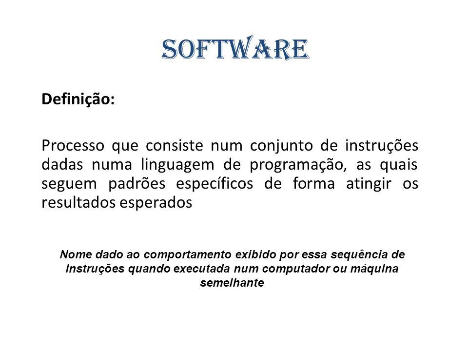 Software Definição: Processo que consiste num conjunto de instruções dadas numa linguagem de programação, as quais seguem padrões específicos de forma