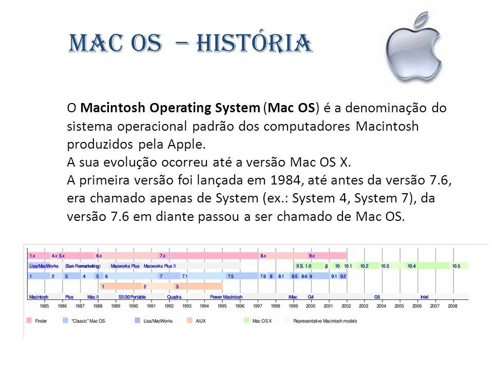 Mac os – história O Macintosh Operating System (Mac OS) é a denominação do sistema operacional padrão dos computadores Macintosh produzidos pela Apple