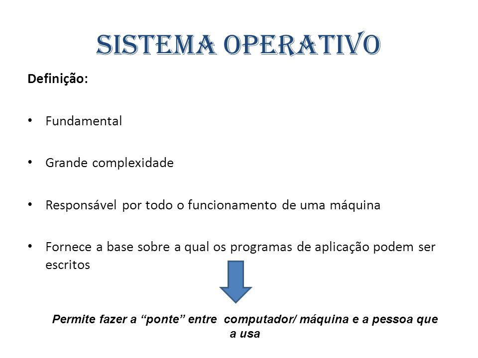 Sistema operativo Definição: Fundamental Grande complexidade Responsável por todo o funcionamento de uma máquina Fornece a base sobre a qual os progra