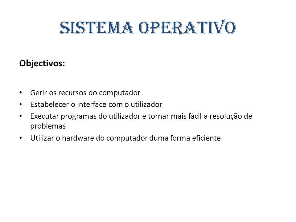 Objectivos: Gerir os recursos do computador Estabelecer o interface com o utilizador Executar programas do utilizador e tornar mais fácil a resolução