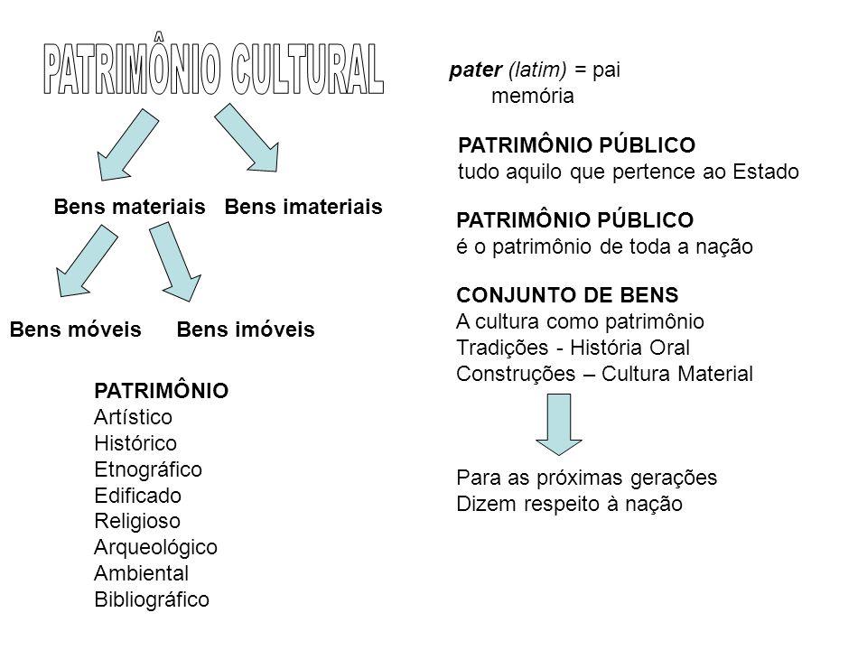 Bens materiaisBens imateriais Bens móveisBens imóveis pater (latim) = pai memória PATRIMÔNIO PÚBLICO tudo aquilo que pertence ao Estado PATRIMÔNIO PÚB
