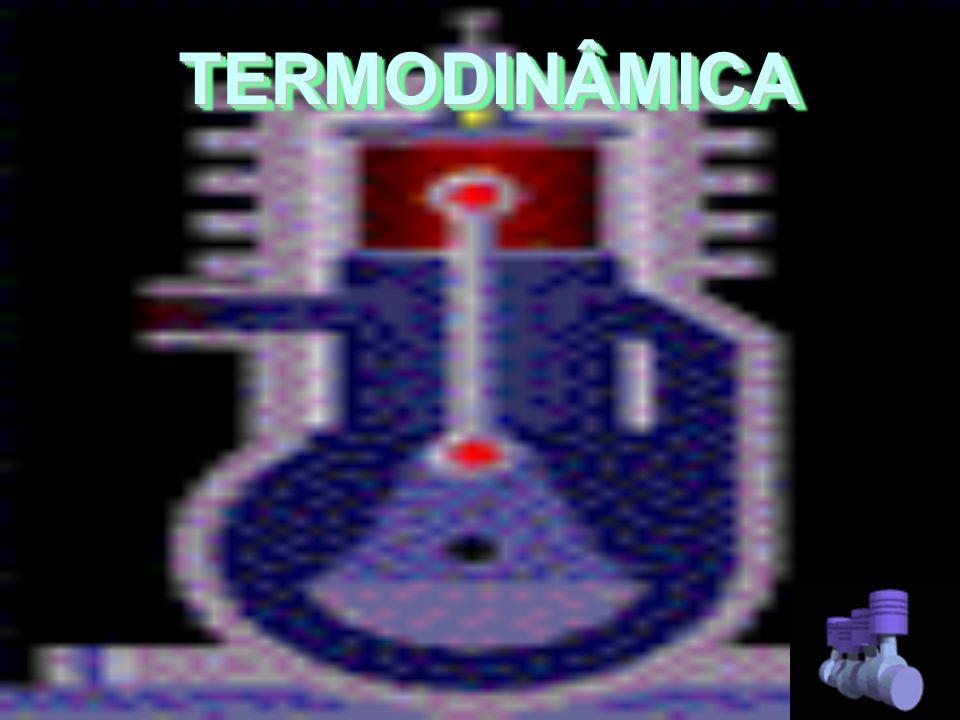 Livro: 9 - RESUMIR Primeira lei da termodinâmica pg.