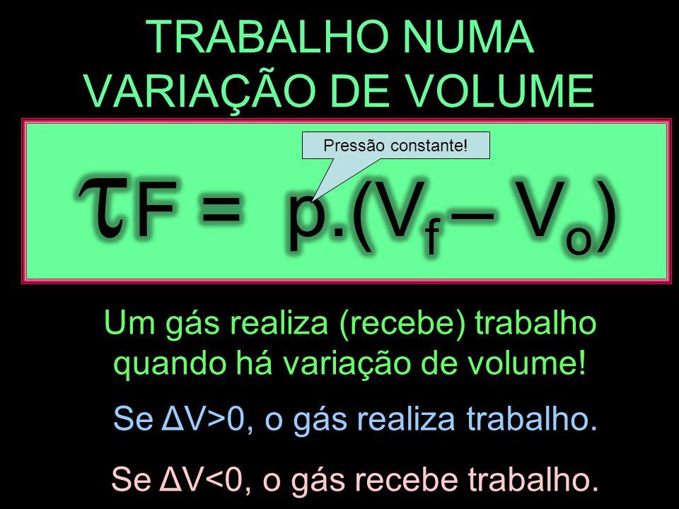 TRABALHO NUMA VARIAÇÃO DE VOLUME Um gás realiza (recebe) trabalho quando há variação de volume.