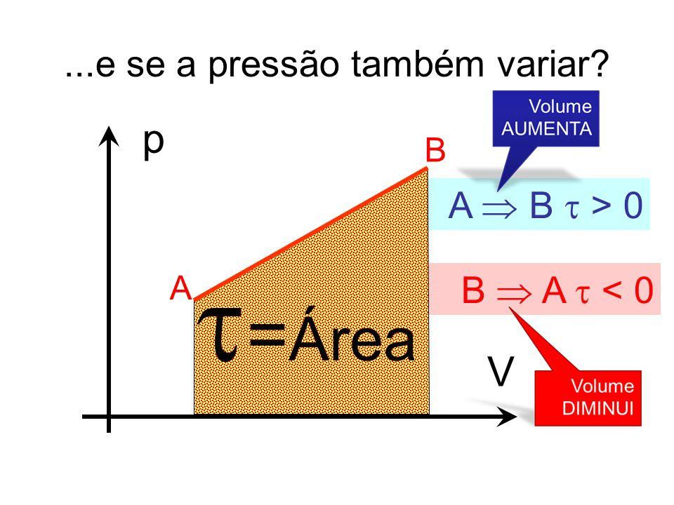 B A < 0 A B > 0...e se a pressão também variar = Área p V A B