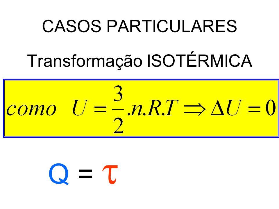 CASOS PARTICULARES Transformação ISOTÉRMICA Q = + ΔU