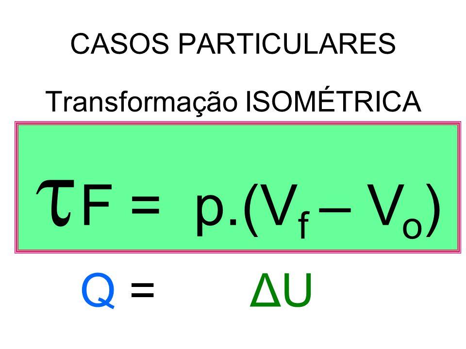 CASOS PARTICULARES Transformação ISOMÉTRICA Q = + ΔU F = p.(V f – V o )