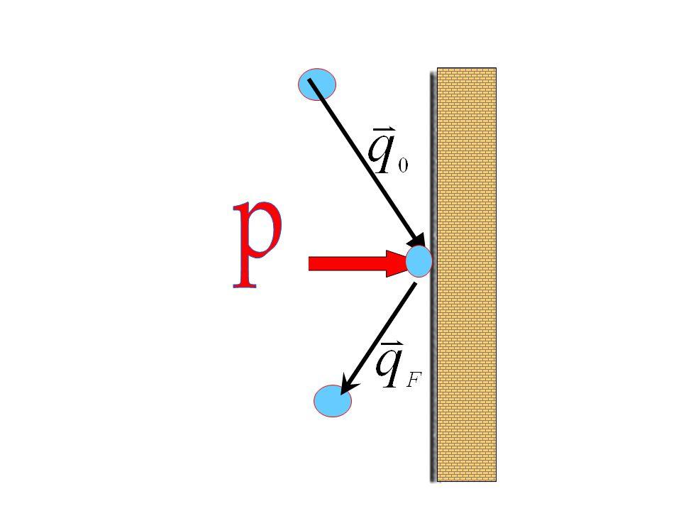 Essa pressão depende: Do número total de moléculas no recipiente (N); Do Volume do recipiente (V); Massa de cada molécula (m); Velocidade (quadrática média) de cada molécula 2 2