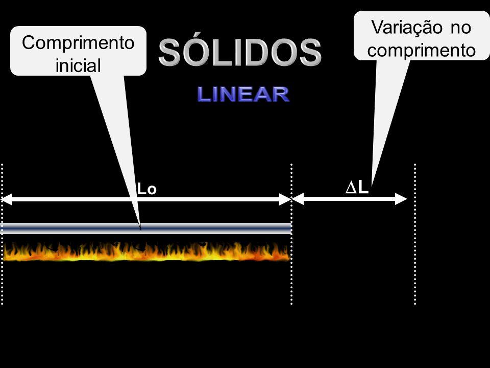 Essa dilatação depende: a) Da quantidade inicial do material (L 0 ); b) Do próprio material (coeficiente ); c) Da variação de temperatura do material ( T).