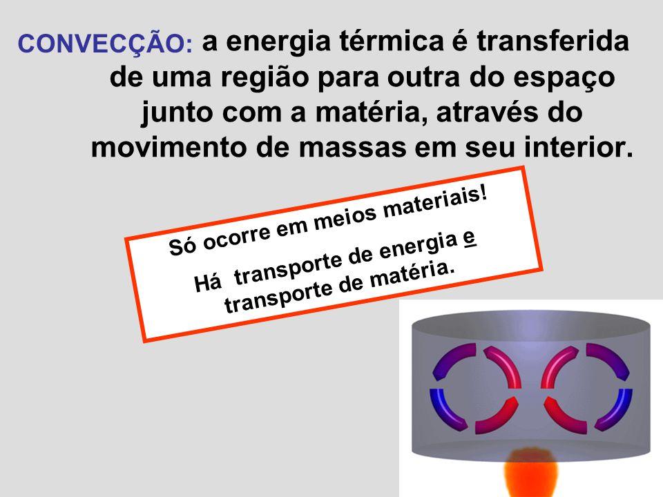 a energia térmica é transferida de uma região para outra do espaço junto com a matéria, através do movimento de massas em seu interior. CONVECÇÃO: Só