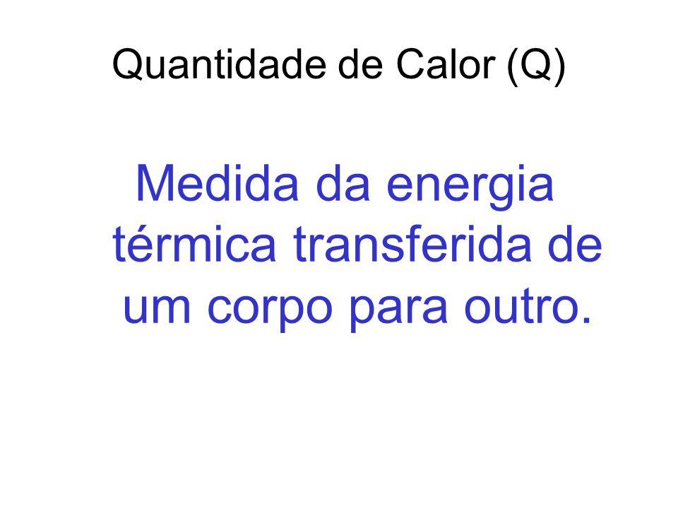 Quantidade de Calor (Q) Medida da energia térmica transferida de um corpo para outro.