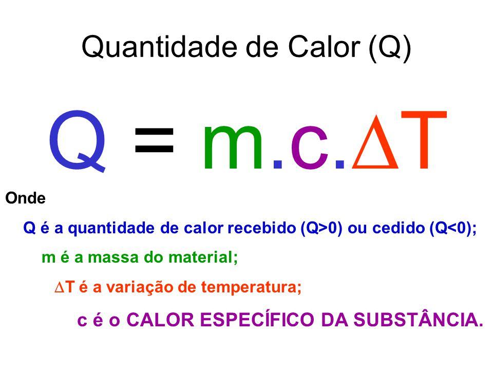 Quantidade de Calor (Q) Q = m.c. T Onde Q é a quantidade de calor recebido (Q>0) ou cedido (Q<0); m é a massa do material; T é a variação de temperatu