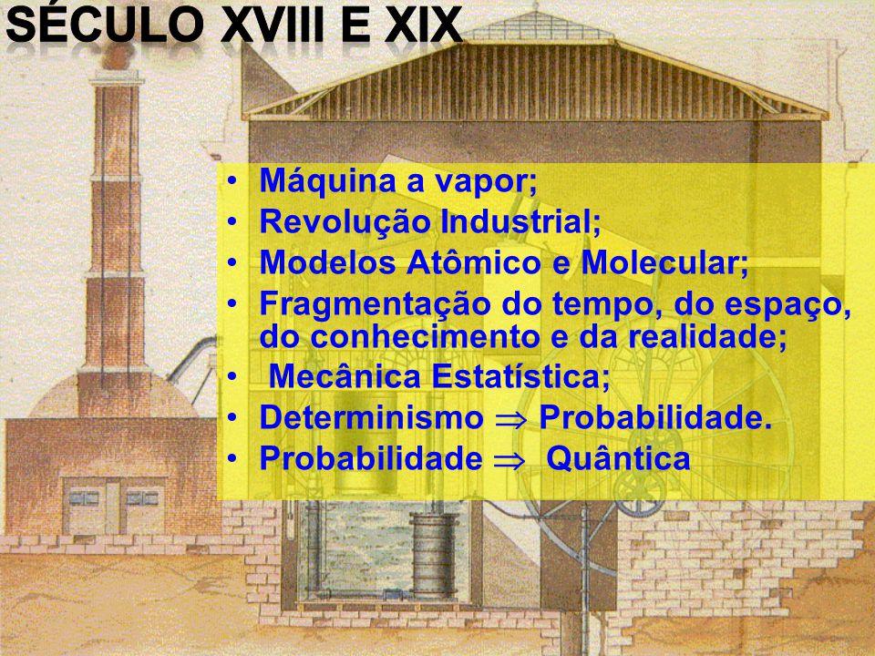 Máquina a vapor; Revolução Industrial; Modelos Atômico e Molecular; Fragmentação do tempo, do espaço, do conhecimento e da realidade; Mecânica Estatís