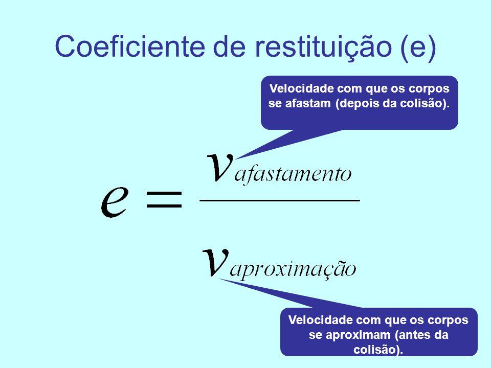 Coeficiente de restituição (e) Velocidade com que os corpos se afastam (depois da colisão).