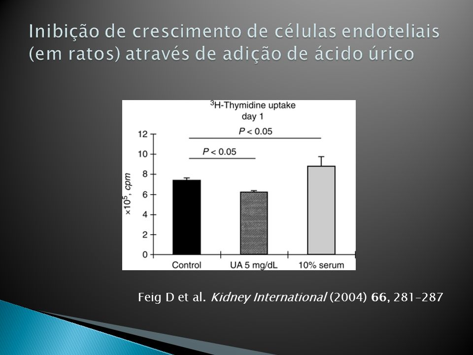 Feig D et al. Kidney International (2004) 66, 281–287