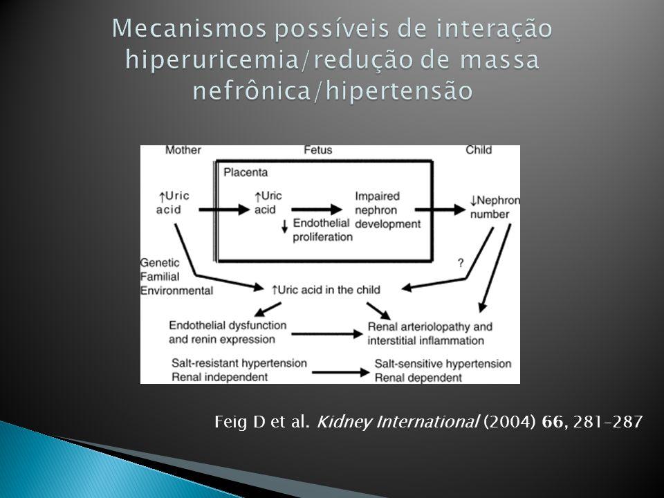 Feig D et al. Kidney International (2004) 66, 281–287