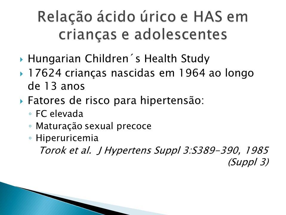 Hungarian Children´s Health Study 17624 crianças nascidas em 1964 ao longo de 13 anos Fatores de risco para hipertensão: FC elevada Maturação sexual precoce Hiperuricemia Torok et al.