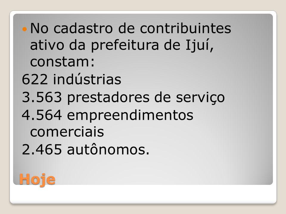 Hoje No cadastro de contribuintes ativo da prefeitura de Ijuí, constam: 622 indústrias 3.563 prestadores de serviço 4.564 empreendimentos comerciais 2.465 autônomos.