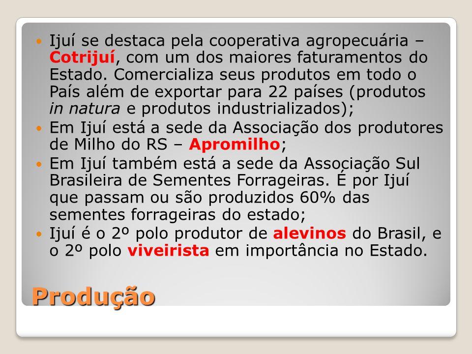 Produção Ijuí se destaca pela cooperativa agropecuária – Cotrijuí, com um dos maiores faturamentos do Estado.