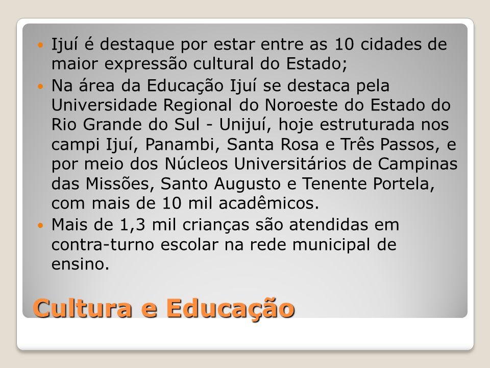 Cultura e Educação Ijuí é destaque por estar entre as 10 cidades de maior expressão cultural do Estado; Na área da Educação Ijuí se destaca pela Universidade Regional do Noroeste do Estado do Rio Grande do Sul - Unijuí, hoje estruturada nos campi Ijuí, Panambi, Santa Rosa e Três Passos, e por meio dos Núcleos Universitários de Campinas das Missões, Santo Augusto e Tenente Portela, com mais de 10 mil acadêmicos.