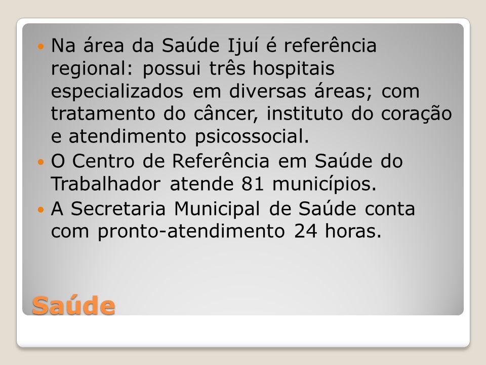 Saúde Na área da Saúde Ijuí é referência regional: possui três hospitais especializados em diversas áreas; com tratamento do câncer, instituto do coração e atendimento psicossocial.