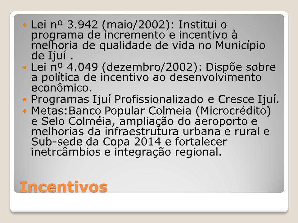 Incentivos Lei nº 3.942 (maio/2002): Institui o programa de incremento e incentivo à melhoria de qualidade de vida no Município de Ijuí.