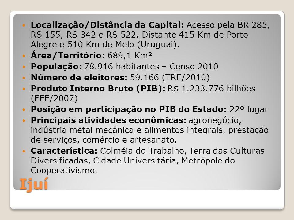 Ijuí Localização/Distância da Capital: Acesso pela BR 285, RS 155, RS 342 e RS 522.