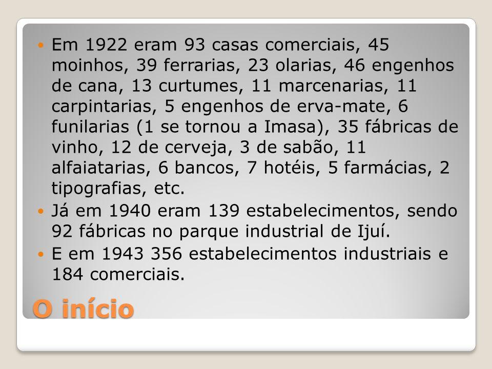 O início Em 1922 eram 93 casas comerciais, 45 moinhos, 39 ferrarias, 23 olarias, 46 engenhos de cana, 13 curtumes, 11 marcenarias, 11 carpintarias, 5 engenhos de erva-mate, 6 funilarias (1 se tornou a Imasa), 35 fábricas de vinho, 12 de cerveja, 3 de sabão, 11 alfaiatarias, 6 bancos, 7 hotéis, 5 farmácias, 2 tipografias, etc.