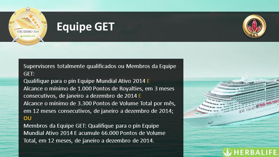 Equipe GET Supervisores totalmente qualificados ou Membros da Equipe GET: Qualifique para o pin Equipe Mundial Ativo 2014 E Alcance o mínimo de 1.000