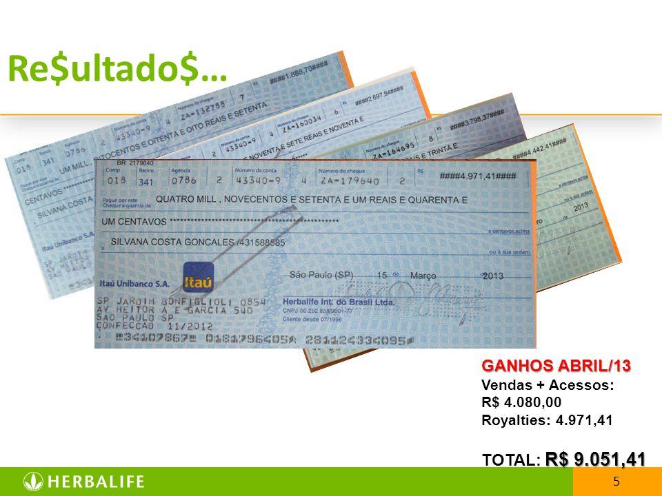 5 Re$ultado$… GANHOS ABRIL/13 Vendas + Acessos: R$ 4.080,00 Royalties: 4.971,41 R$ 9.051,41 TOTAL: R$ 9.051,41