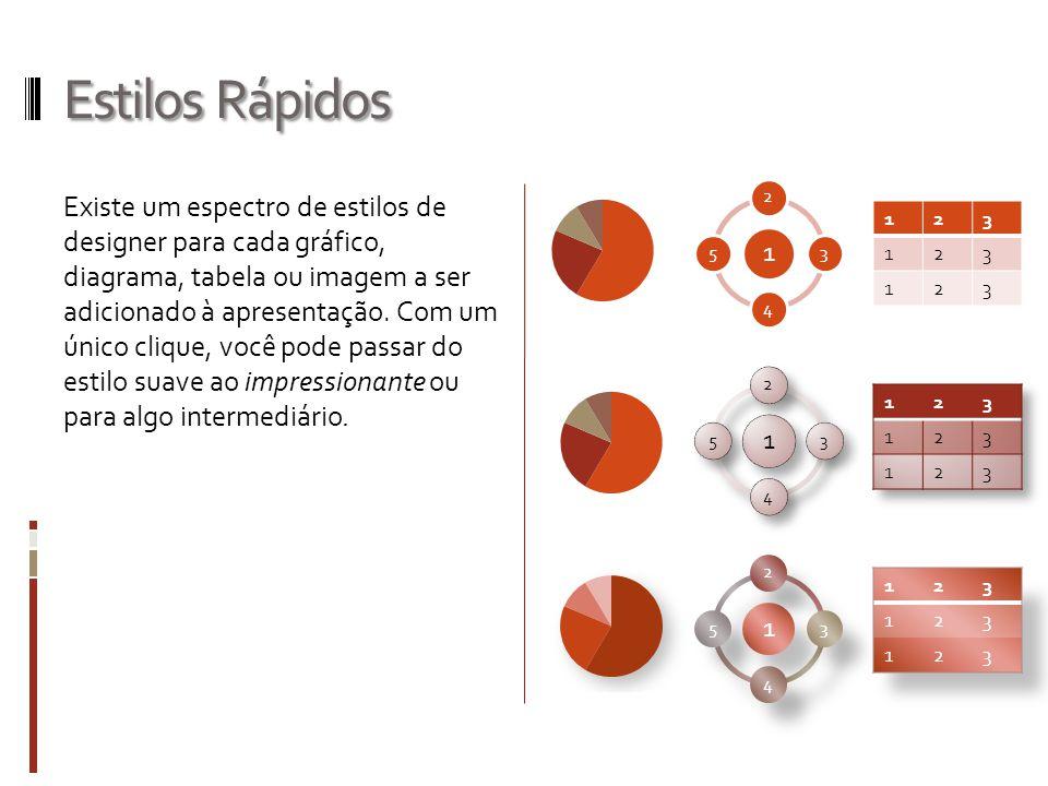 Estilos Rápidos Existe um espectro de estilos de designer para cada gráfico, diagrama, tabela ou imagem a ser adicionado à apresentação. Com um único