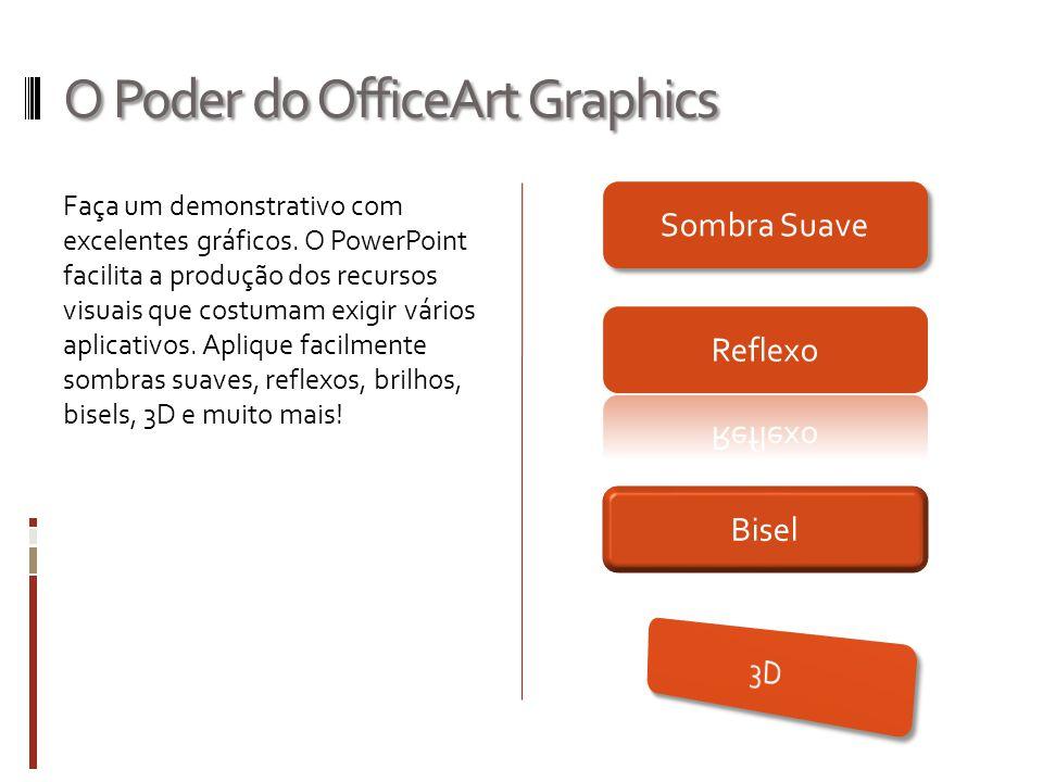 O Poder do OfficeArt Graphics Faça um demonstrativo com excelentes gráficos. O PowerPoint facilita a produção dos recursos visuais que costumam exigir