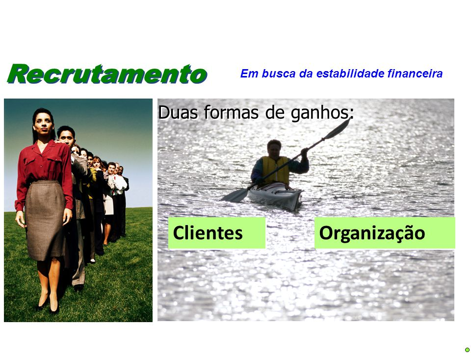 A Força da Duplicação Ganhos Tempo Ganhos através de clientes Ganhos através da organização