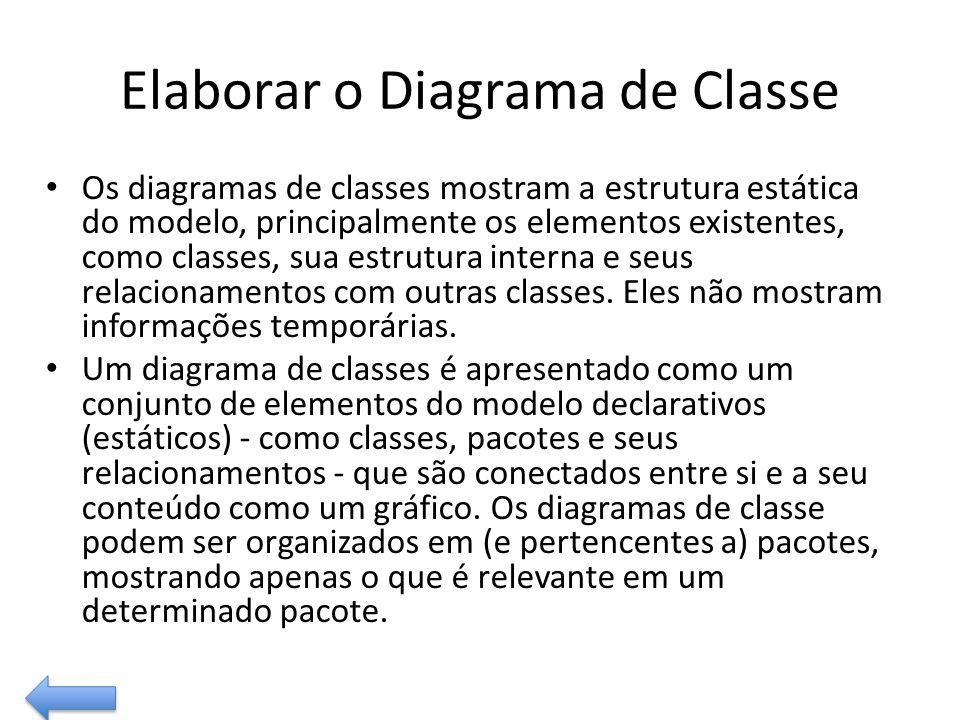 Elaborar o Diagrama de Classe Os diagramas de classes mostram a estrutura estática do modelo, principalmente os elementos existentes, como classes, su