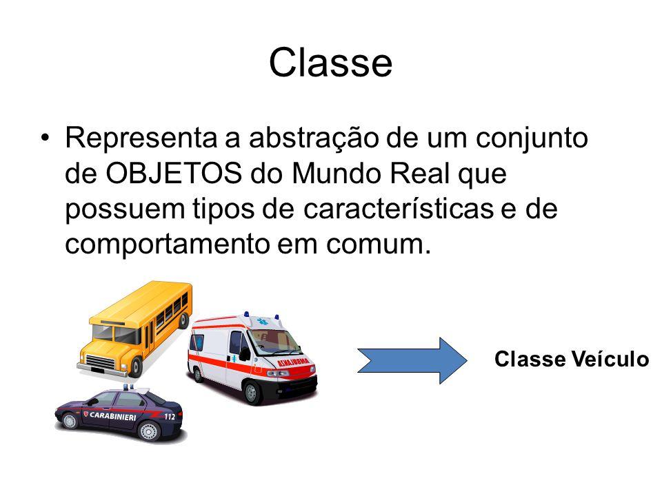 Classe Representa a abstração de um conjunto de OBJETOS do Mundo Real que possuem tipos de características e de comportamento em comum. Classe Veículo