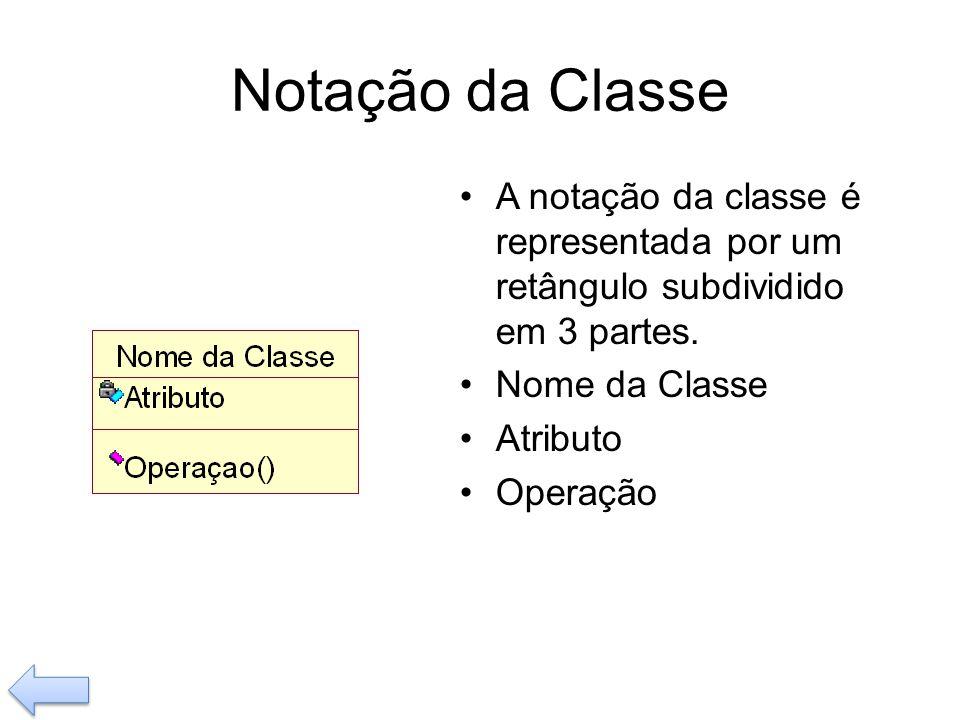 Notação da Classe A notação da classe é representada por um retângulo subdividido em 3 partes. Nome da Classe Atributo Operação