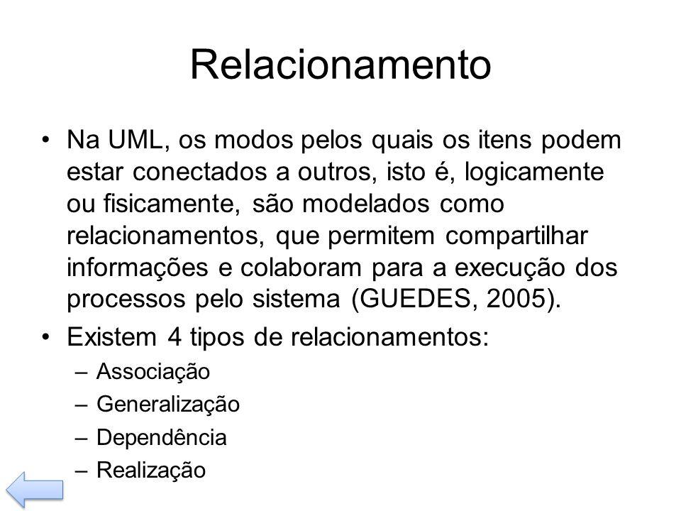 Relacionamento Na UML, os modos pelos quais os itens podem estar conectados a outros, isto é, logicamente ou fisicamente, são modelados como relaciona