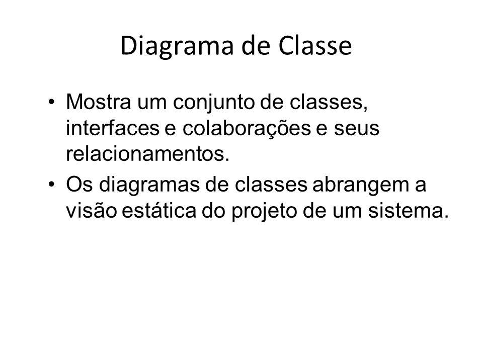 Diagrama de Classe Mostra um conjunto de classes, interfaces e colaborações e seus relacionamentos. Os diagramas de classes abrangem a visão estática