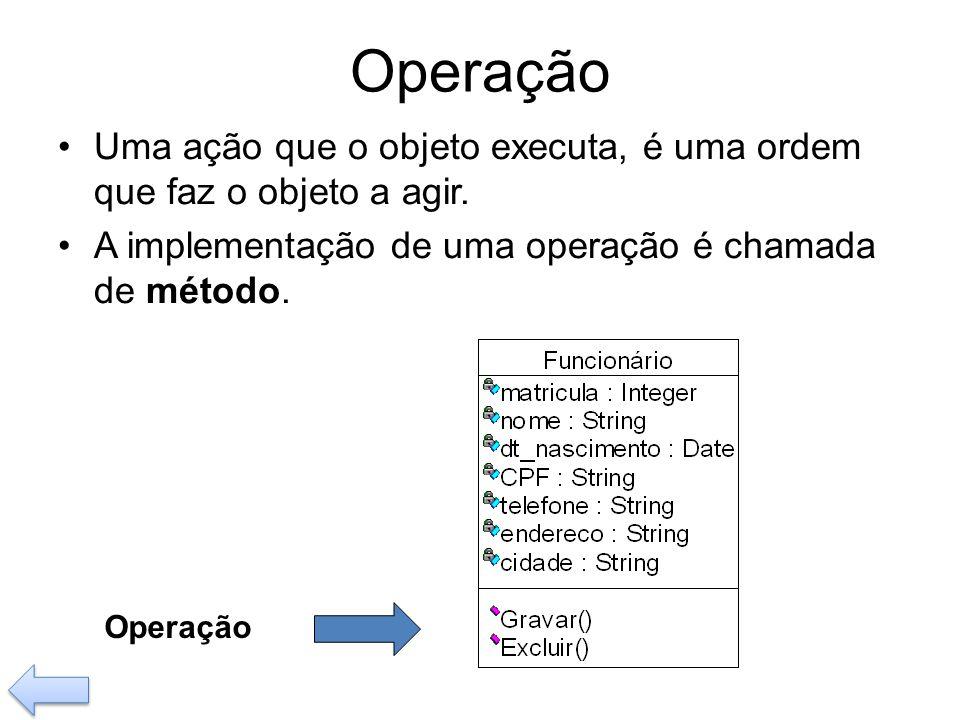 Operação Uma ação que o objeto executa, é uma ordem que faz o objeto a agir. A implementação de uma operação é chamada de método. Operação