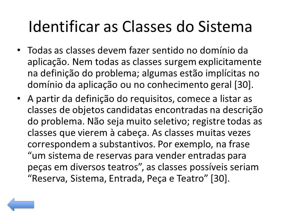Identificar as Classes do Sistema Todas as classes devem fazer sentido no domínio da aplicação. Nem todas as classes surgem explicitamente na definiçã