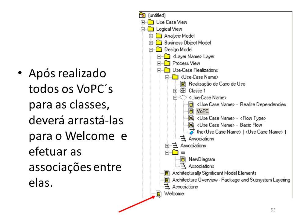 Após realizado todos os VoPC´s para as classes, deverá arrastá-las para o Welcome e efetuar as associações entre elas. 53