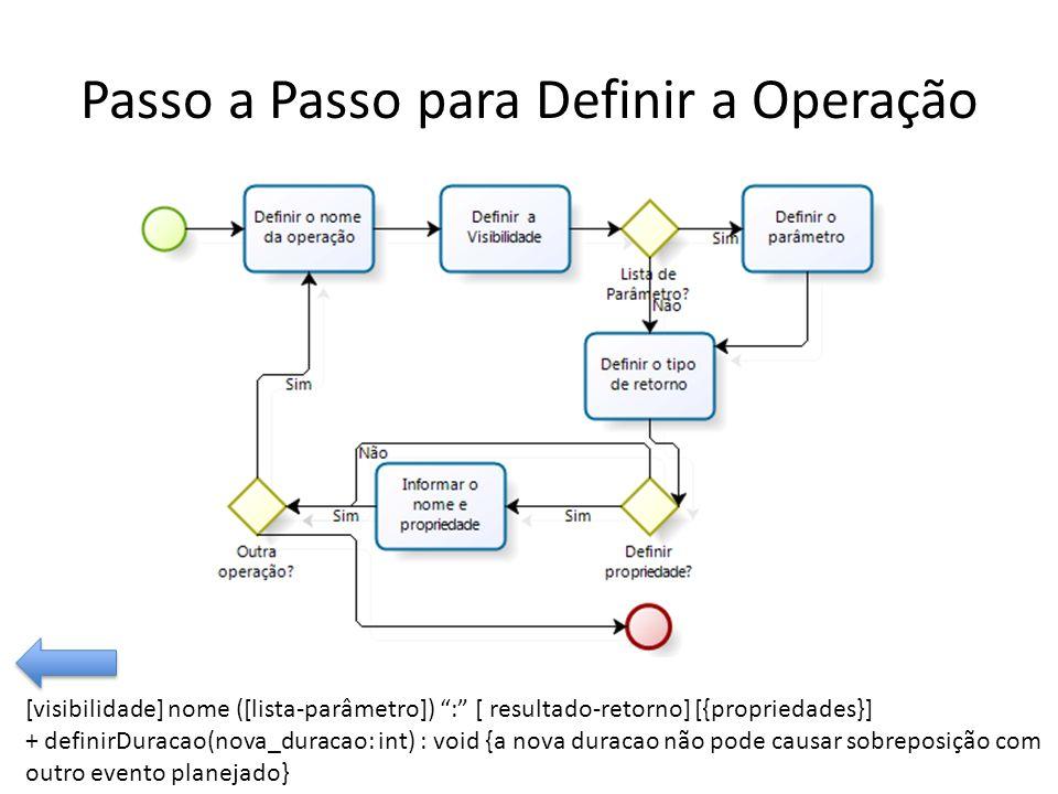 Passo a Passo para Definir a Operação [visibilidade] nome ([lista-parâmetro]) : [ resultado-retorno] [{propriedades}] + definirDuracao(nova_duracao: i