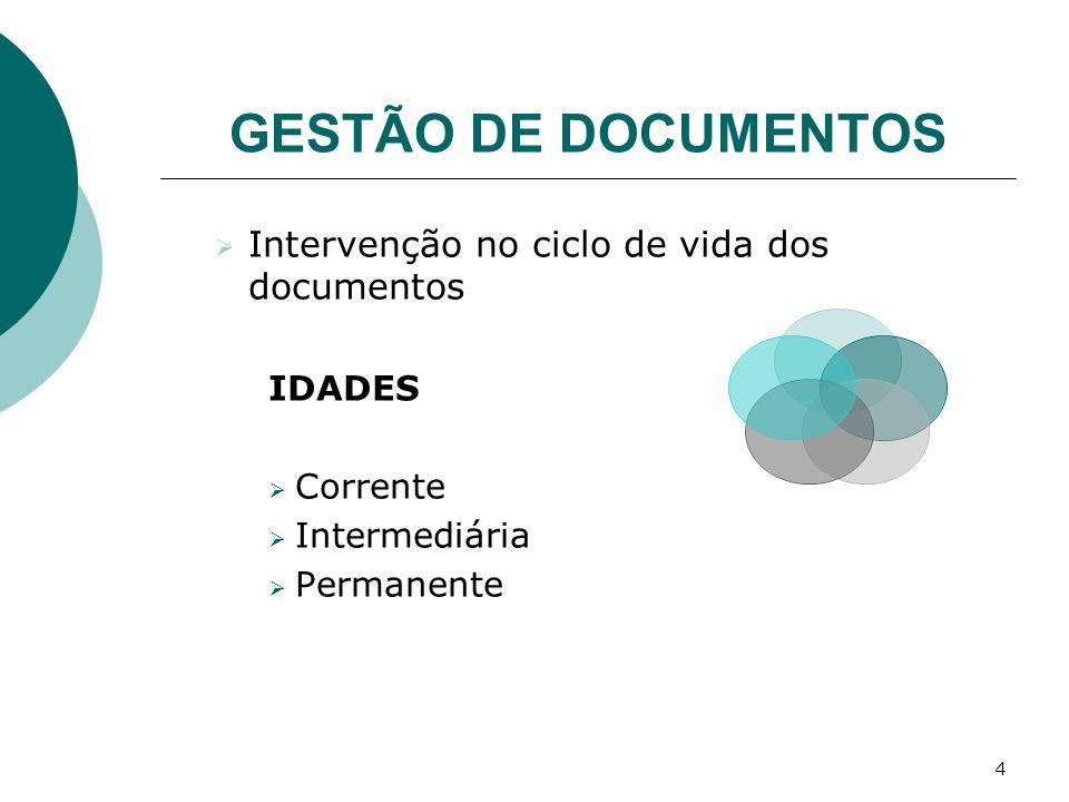 4 GESTÃO DE DOCUMENTOS Intervenção no ciclo de vida dos documentos IDADES Corrente Intermediária Permanente